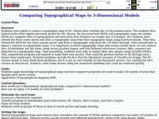 Comparing Topographical Maps to 3-Dimensional Models Lesson Plan