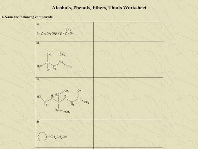 Naming Alcohols : Names of Alcohol Compounds : Organic Chemistry