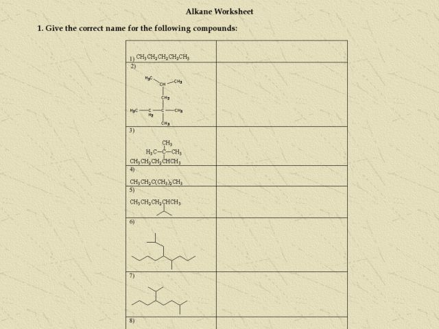 Alkanes Lesson Plans Worksheets Lesson Planet