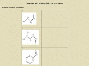 Ketones and Aldehydes Practice Sheet Worksheet