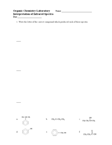 Interpretation of Infrared Spectra-Organic Chemistry Worksheet