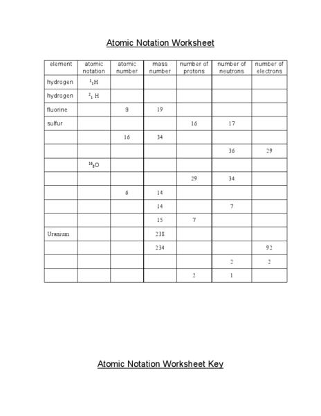 Atomic Notation Worksheet Worksheet for 10th - Higher Ed ...