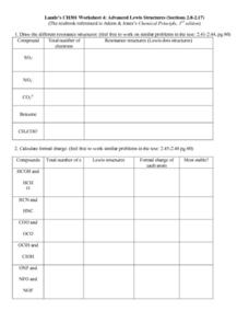 Advanced Lewis Structures Worksheet