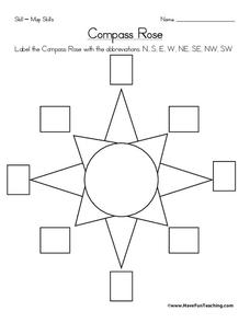 picture relating to Picture of a Compass Rose Printable known as Comp Rose Lesson Courses Worksheets Lesson World
