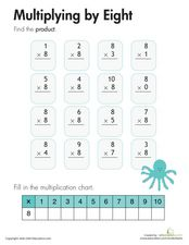 Multiplying by Eight Worksheet