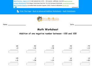 Addition Using One Negative Number Lesson Plan