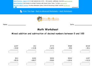 Math Worksheet:  Mixed Addition and Subtraction of Decimal Numbers Worksheet