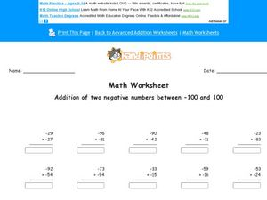 Math Worksheet: Addition of Two Negative Numbers Worksheet