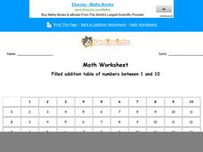 Filled Addition Table of Numbers Between 1 and 10 Worksheet