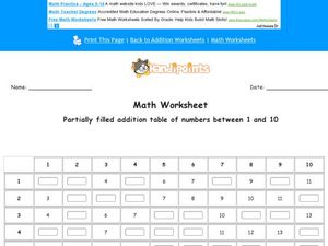 Partially Filled Addition Table of Numbers Between 1 and 10 Worksheet