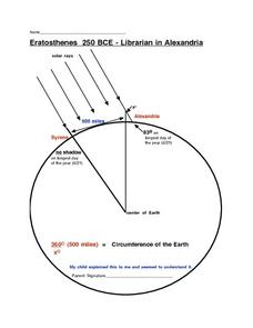 Eratosthenes 250 BCE Worksheet