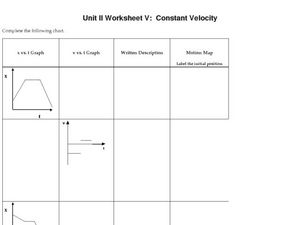Unit II: Worksheet V Constant Velocity Worksheet