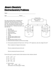 Electrochemistry Problems Worksheet
