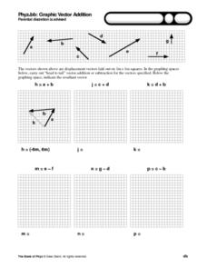 phyzjob graphic vector addition worksheet for th  th grade  phyzjob graphic vector addition worksheet