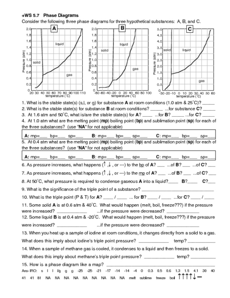 Ws 57 Phase Diagrams Worksheet For 10th 12th Grade Lesson Planet