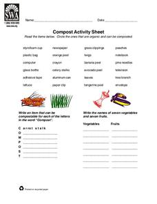 Composting Worksheet