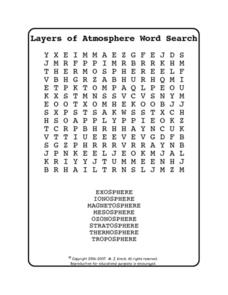 Layers of the Atmosphere Word Search Worksheet