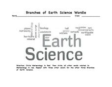 Branches of Earth Science Wordle Graphic Organizer