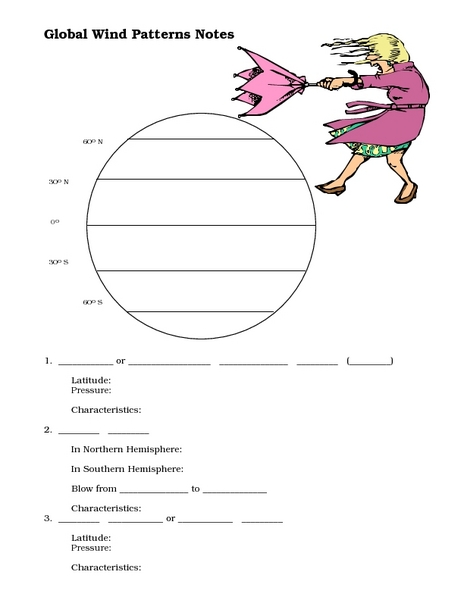 Global Wind Patterns Notes Worksheet For 8th 10th Grade