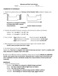 Minerals and Rock Cycle Review Worksheet