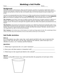 Modeling a Soil Profile Worksheet