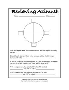 Reviewing Azimuth Worksheet