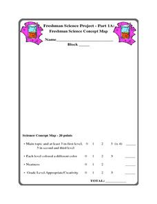 Freshman Science Project-Part 1A-Science Concept Map Worksheet