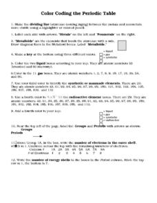 Color Coding The Periodic Table Worksheet Answers | Color Mean ...