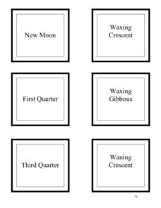 Appearance of The Moon Worksheet