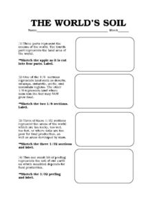 The World's Soil Worksheet