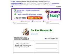 Do the Research! Elements - Little Known Facts Worksheet