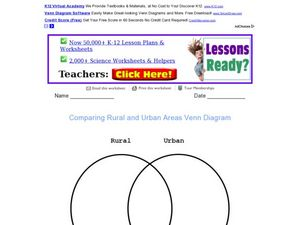 Comparing Rural and Urban Areas Venn Diagram Worksheet