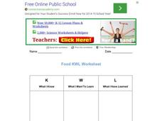 Food KWL Worksheet Worksheet