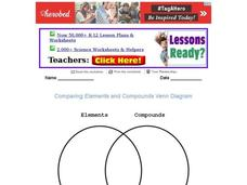 Comparing Elements and Compounds Venn Diagram Worksheet