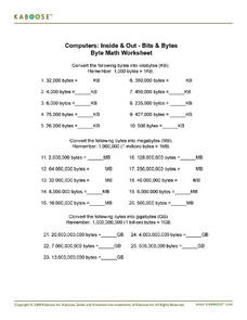 Byte Math Worksheet Worksheet