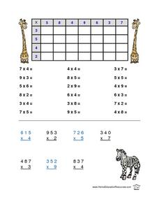 Multiplication Table and Triple Digit Multiplication Lesson Plan