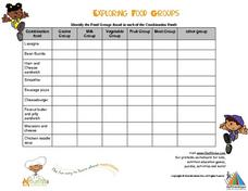 Exploring Food Groups Lesson Plan