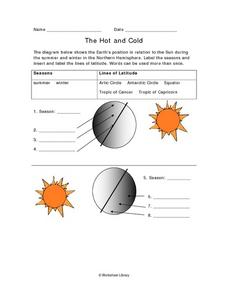 The Hot and Cold Worksheet