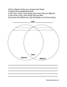 Endangered Species Venn Diagram Worksheet