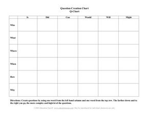 Question Creation Chart Q-Chart Worksheet