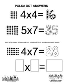 Multiplications: Polka Dot Answers Worksheet