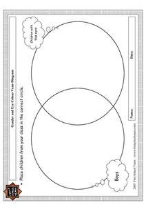 Gender and Eye Color Venn Diagram Worksheet