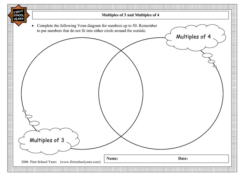 Multiples venn diagram worksheet vatozozdevelopment recent posts ccuart Gallery