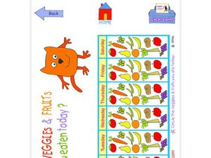 Healthy Eating Chart Worksheet