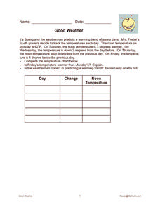 Good Weather Worksheet
