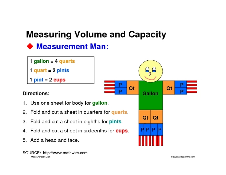 Measuring Capacity Worksheets 3rd Grade Worksheet Templates – Measuring Volume Worksheets