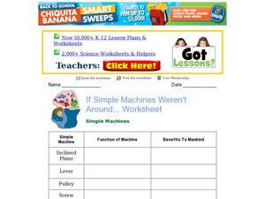 If Simple Machines Weren't Around...Worksheet Worksheet