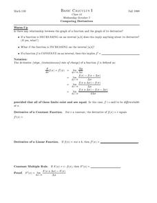 Computing Derivatives Worksheet