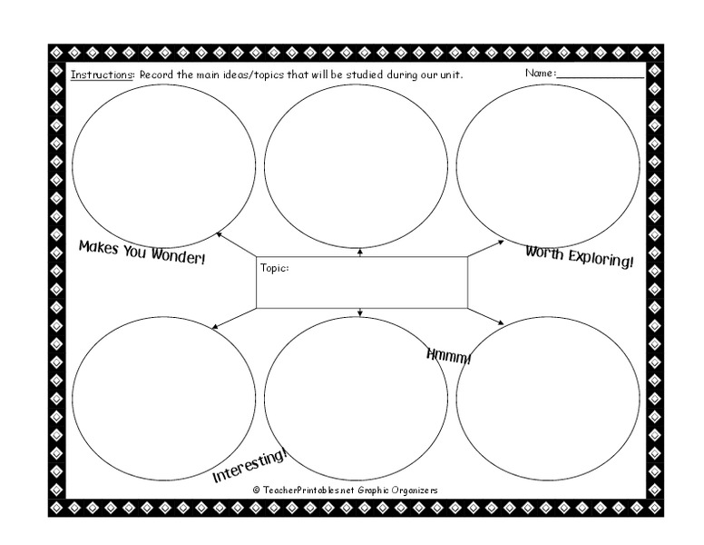 Concept Map Printables & Template
