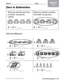 Zero in Subtraction reteach 3.5 Worksheet